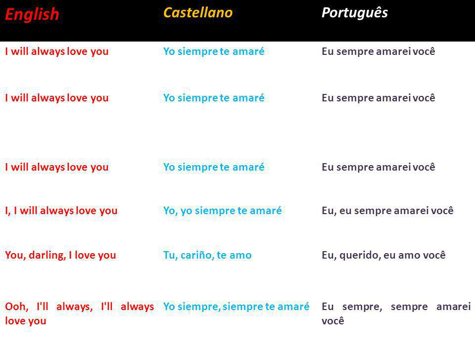 English Castellano Português I will always love you