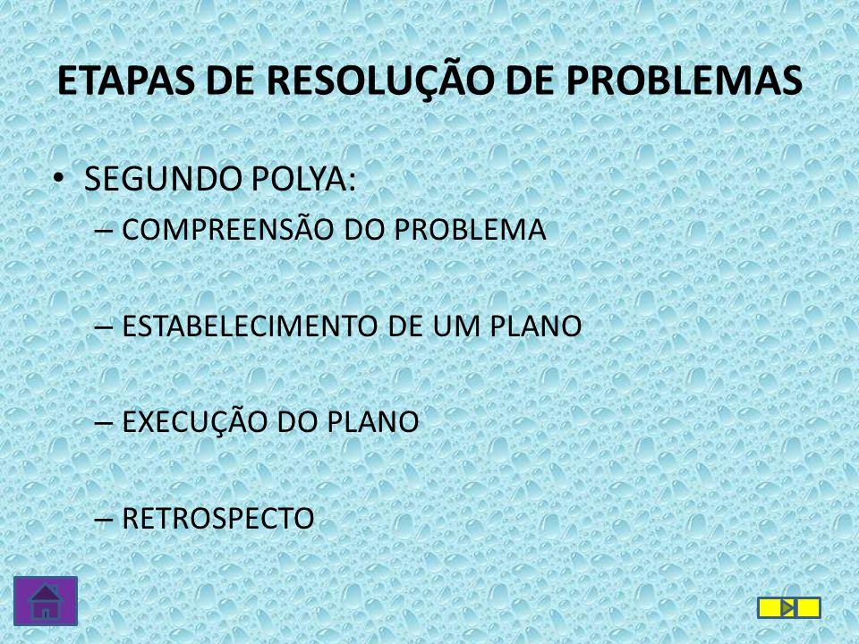 ETAPAS DE RESOLUÇÃO DE PROBLEMAS