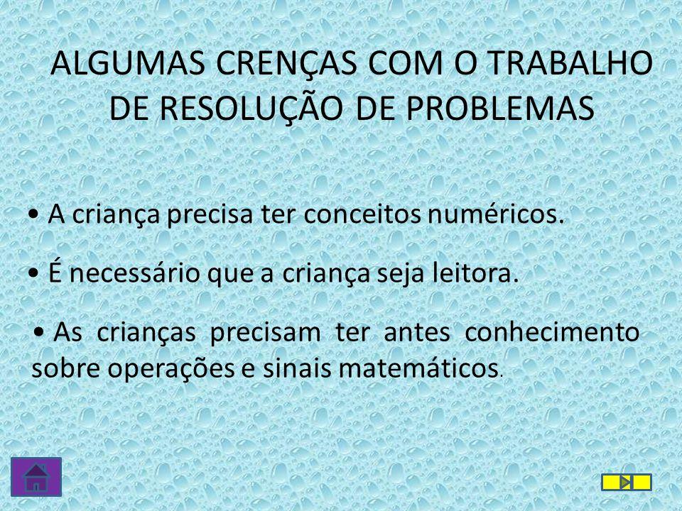ALGUMAS CRENÇAS COM O TRABALHO DE RESOLUÇÃO DE PROBLEMAS