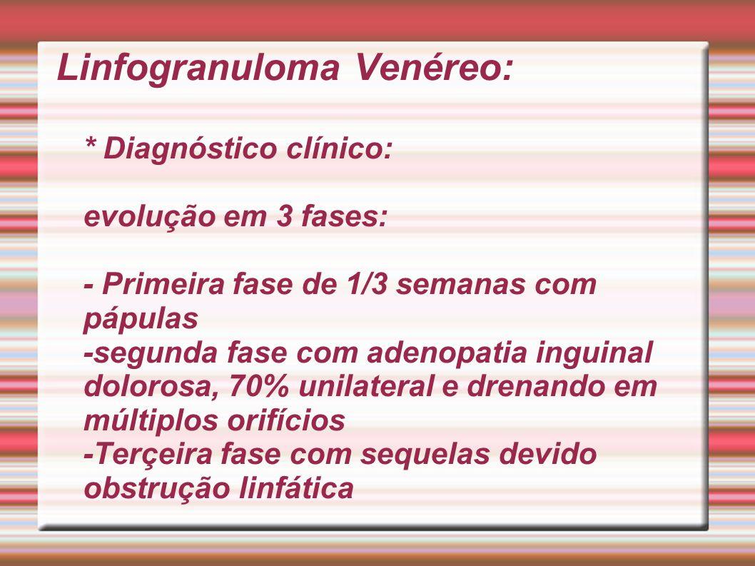 Linfogranuloma Venéreo: