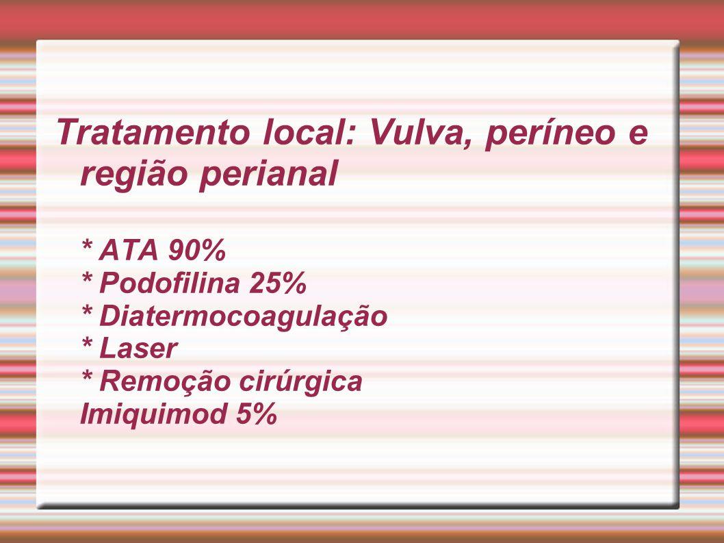 Tratamento local: Vulva, períneo e região perianal. ATA 90%