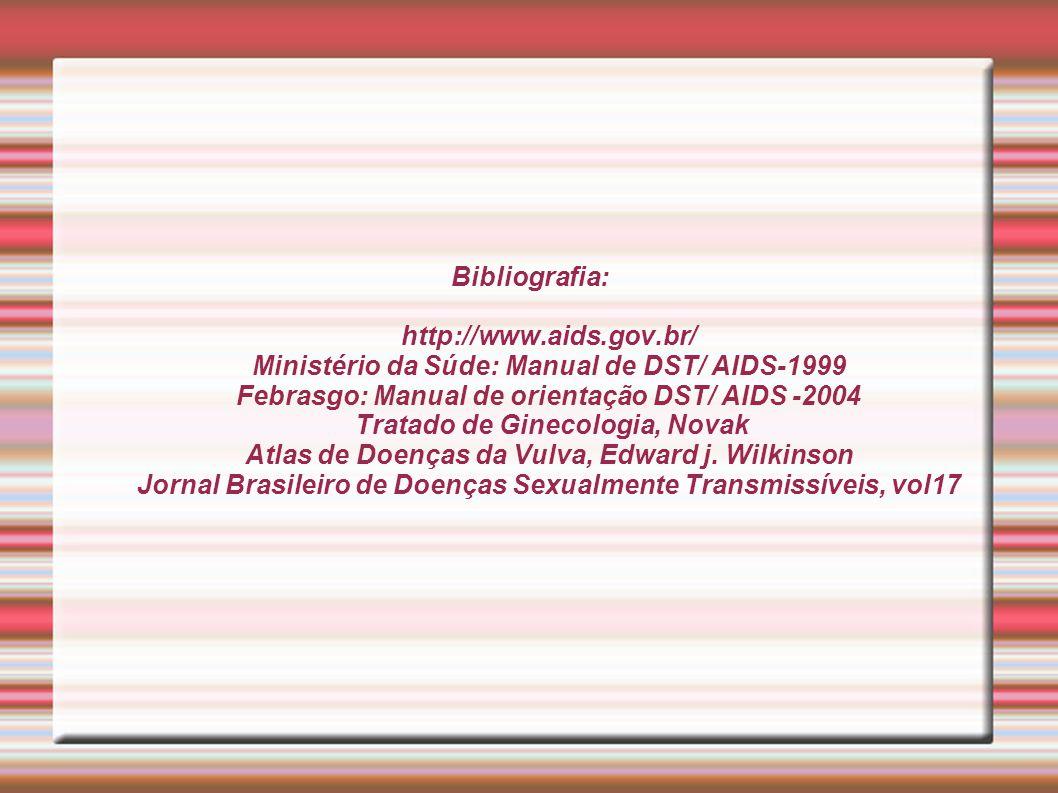 Bibliografia: http://www. aids. gov
