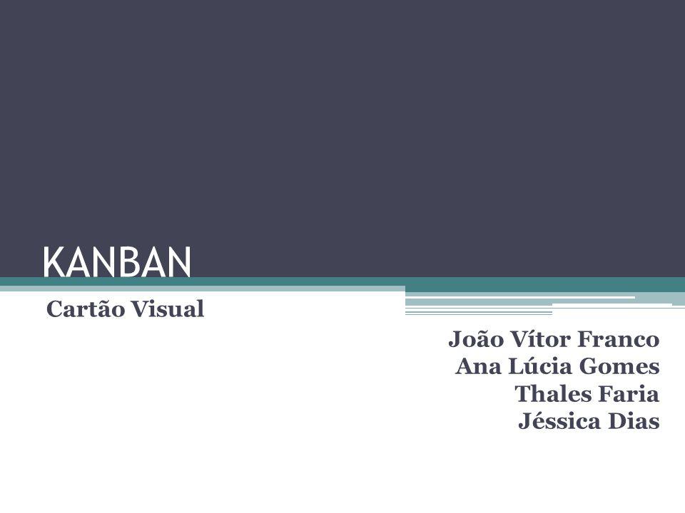 KANBAN Cartão Visual João Vítor Franco Ana Lúcia Gomes