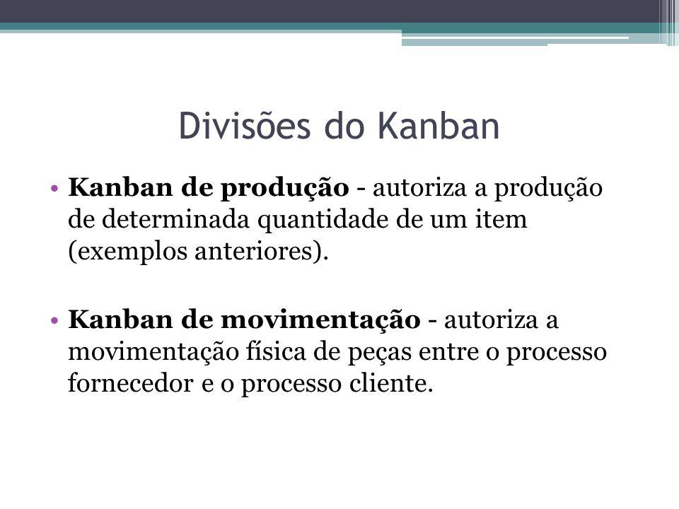 Divisões do Kanban Kanban de produção - autoriza a produção de determinada quantidade de um item (exemplos anteriores).