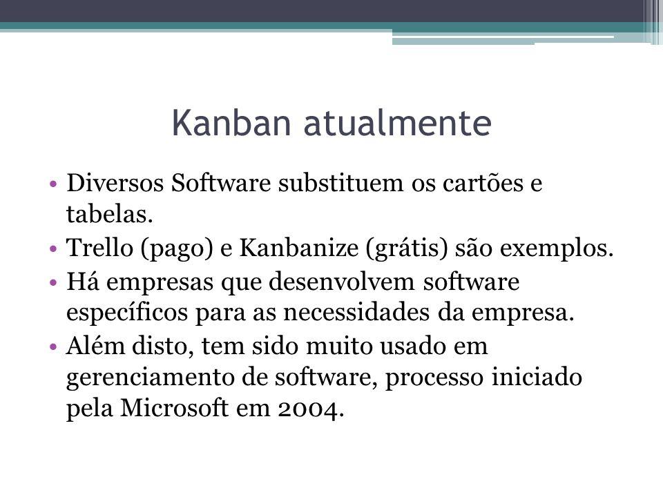 Kanban atualmente Diversos Software substituem os cartões e tabelas.