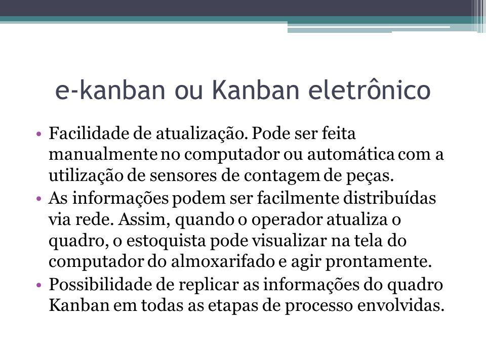 e-kanban ou Kanban eletrônico