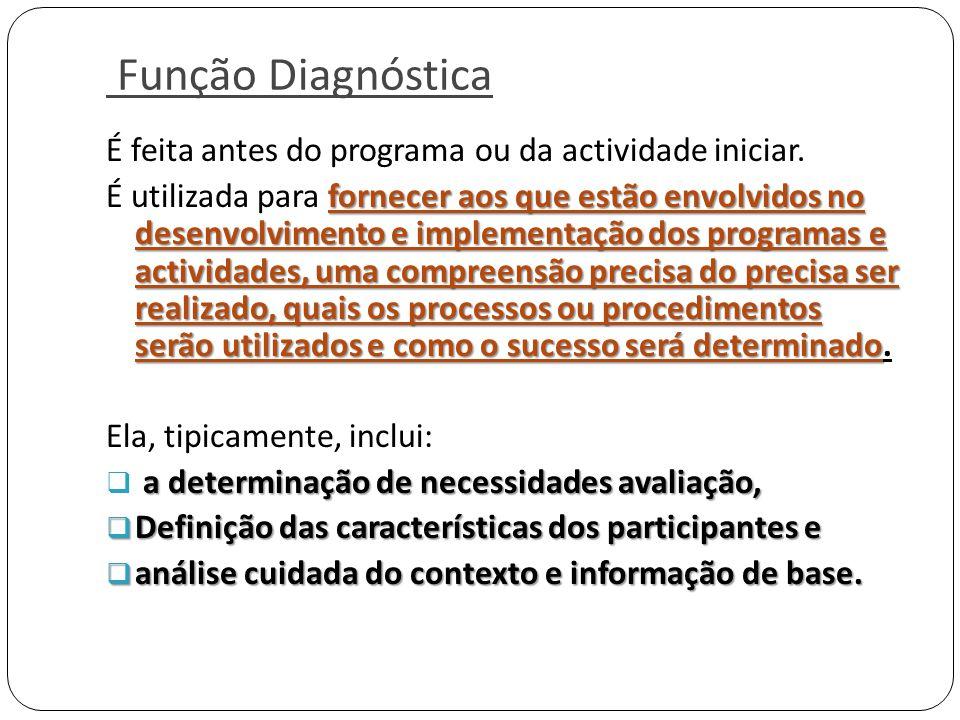 Função Diagnóstica É feita antes do programa ou da actividade iniciar.