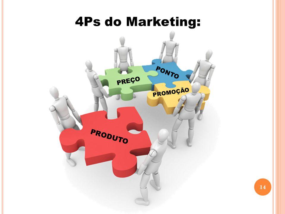 4Ps do Marketing: PONTO PREÇO PROMOÇÃO PRODUTO