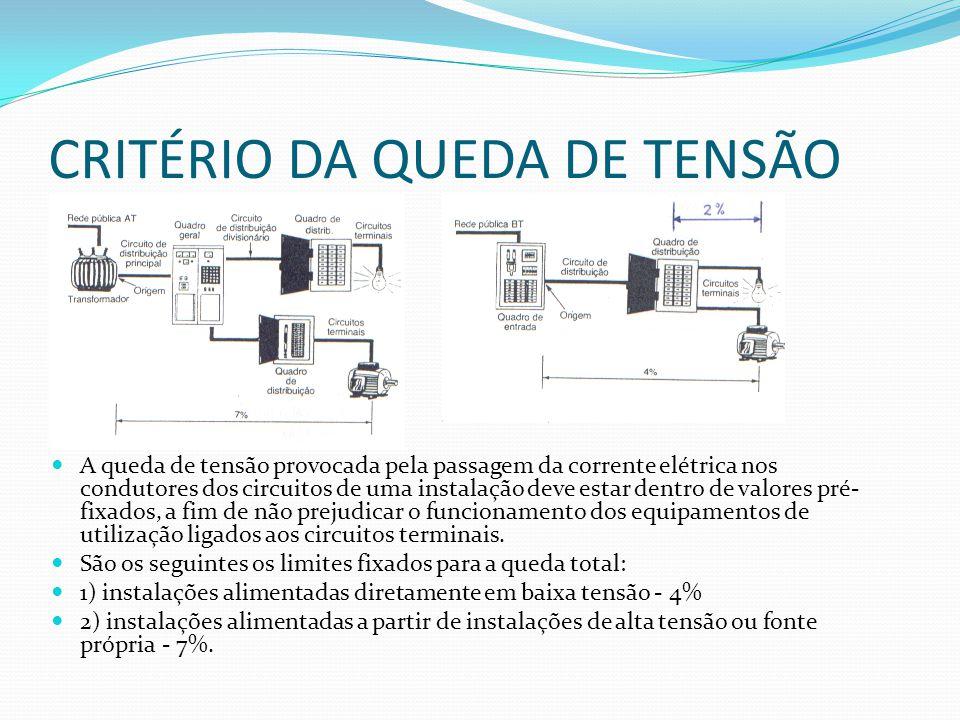 CRITÉRIO DA QUEDA DE TENSÃO