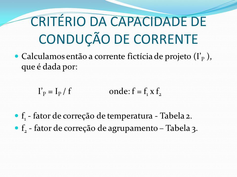 CRITÉRIO DA CAPACIDADE DE CONDUÇÃO DE CORRENTE