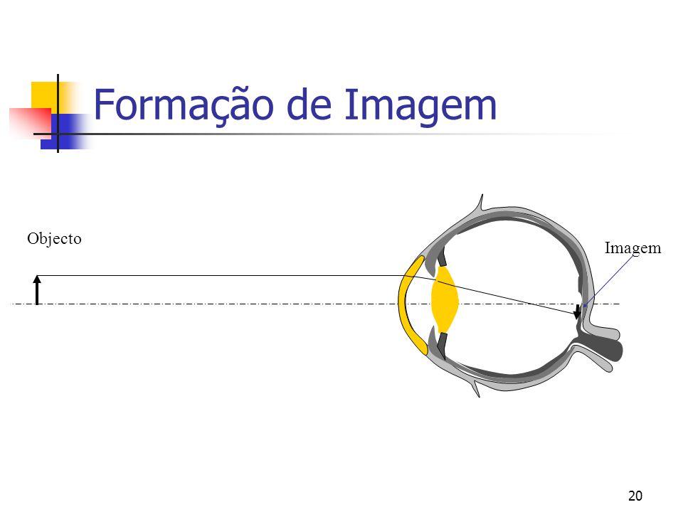 Formação de Imagem Objecto Imagem