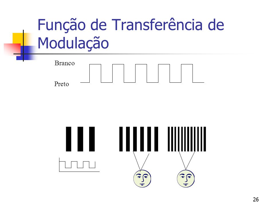 Função de Transferência de Modulação