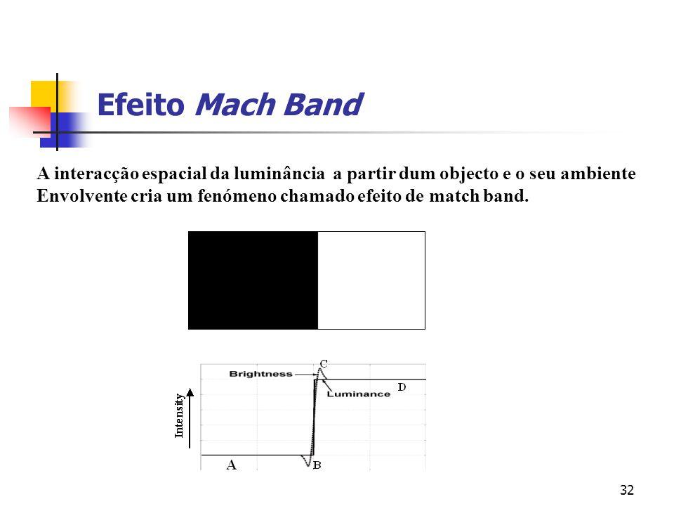 Efeito Mach Band A interacção espacial da luminância a partir dum objecto e o seu ambiente.