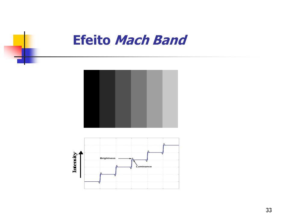 Efeito Mach Band