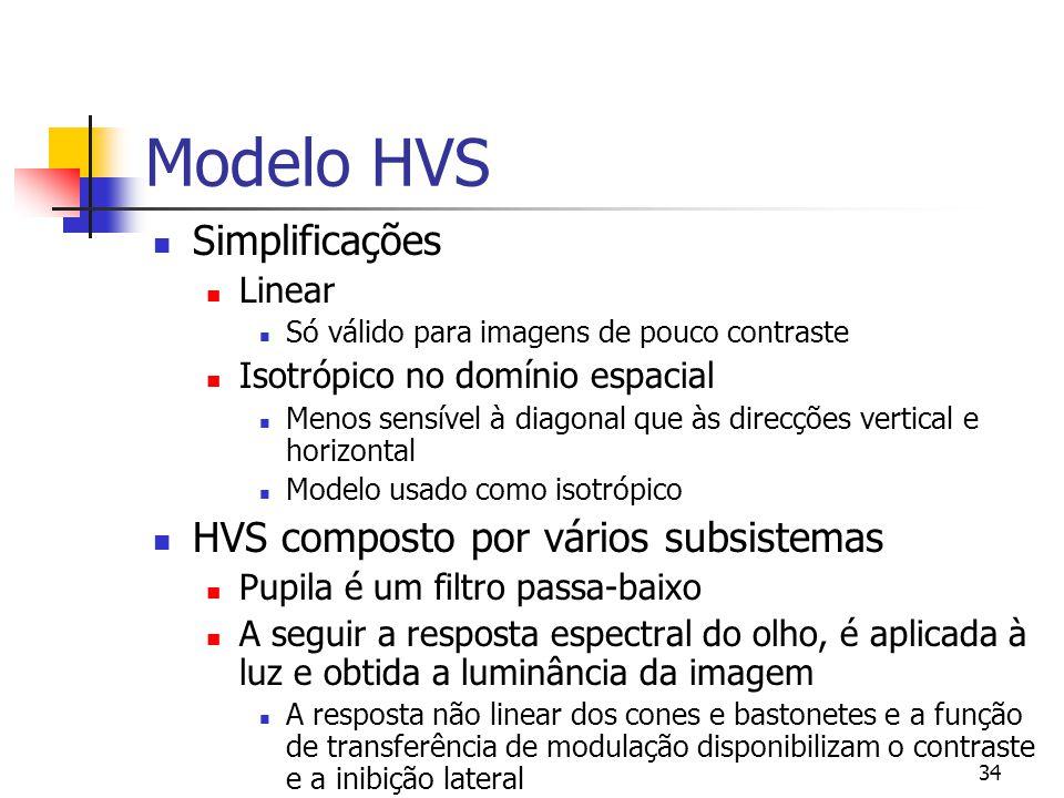 Modelo HVS Simplificações HVS composto por vários subsistemas Linear