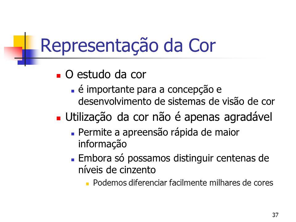 Representação da Cor O estudo da cor