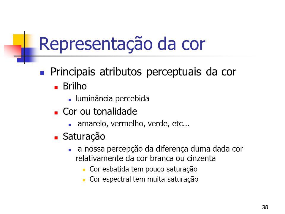 Representação da cor Principais atributos perceptuais da cor Brilho