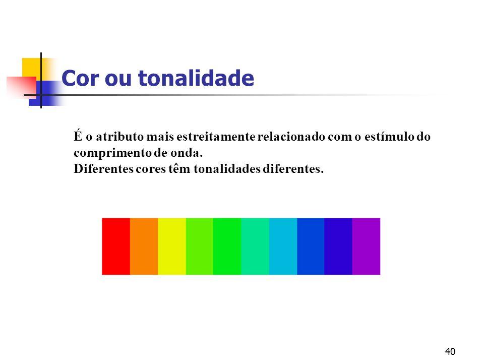 Cor ou tonalidade É o atributo mais estreitamente relacionado com o estímulo do. comprimento de onda.