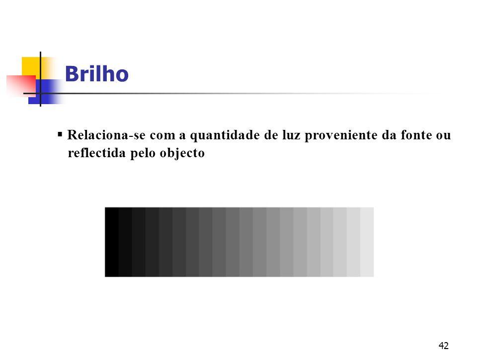 Brilho Relaciona-se com a quantidade de luz proveniente da fonte ou