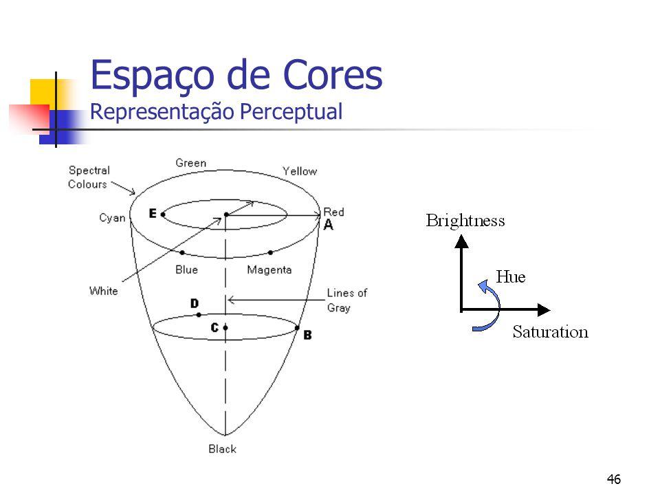 Espaço de Cores Representação Perceptual
