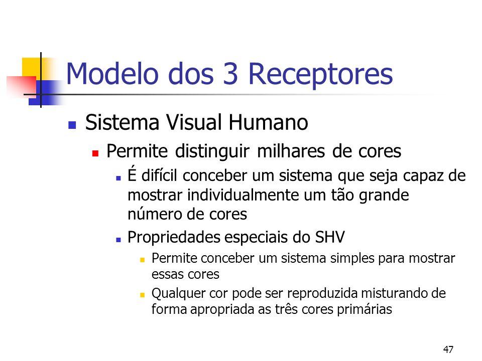 Modelo dos 3 Receptores Sistema Visual Humano