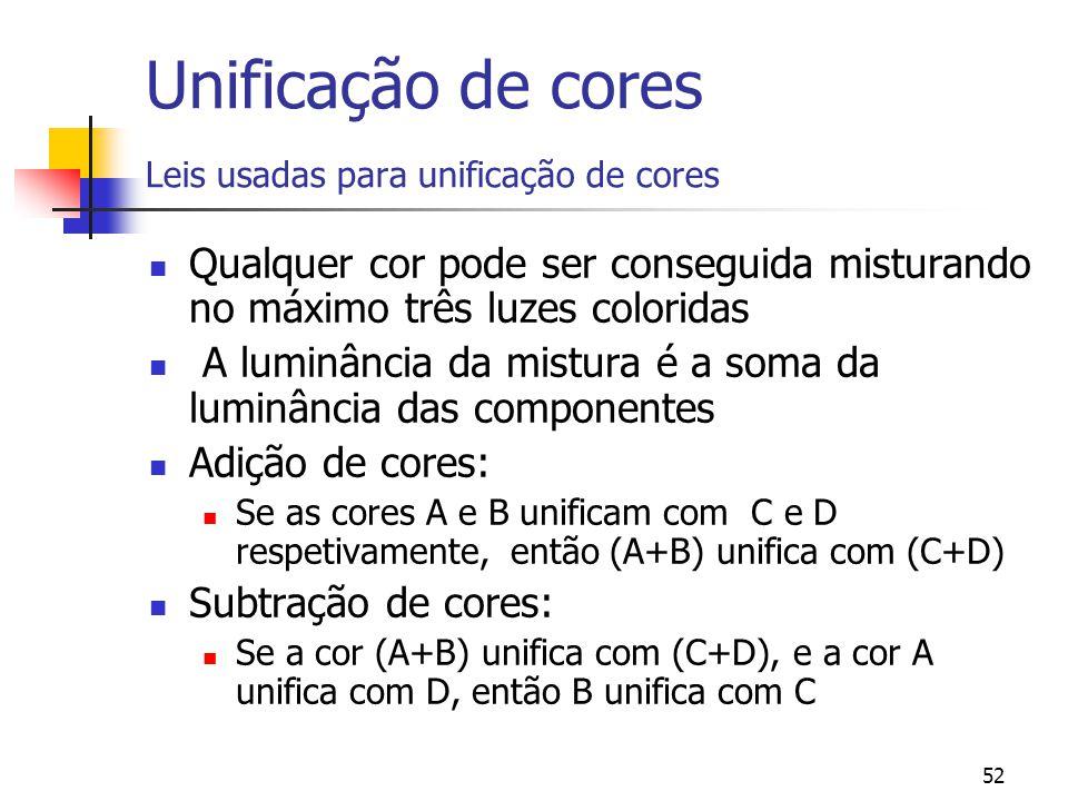 Unificação de cores Leis usadas para unificação de cores