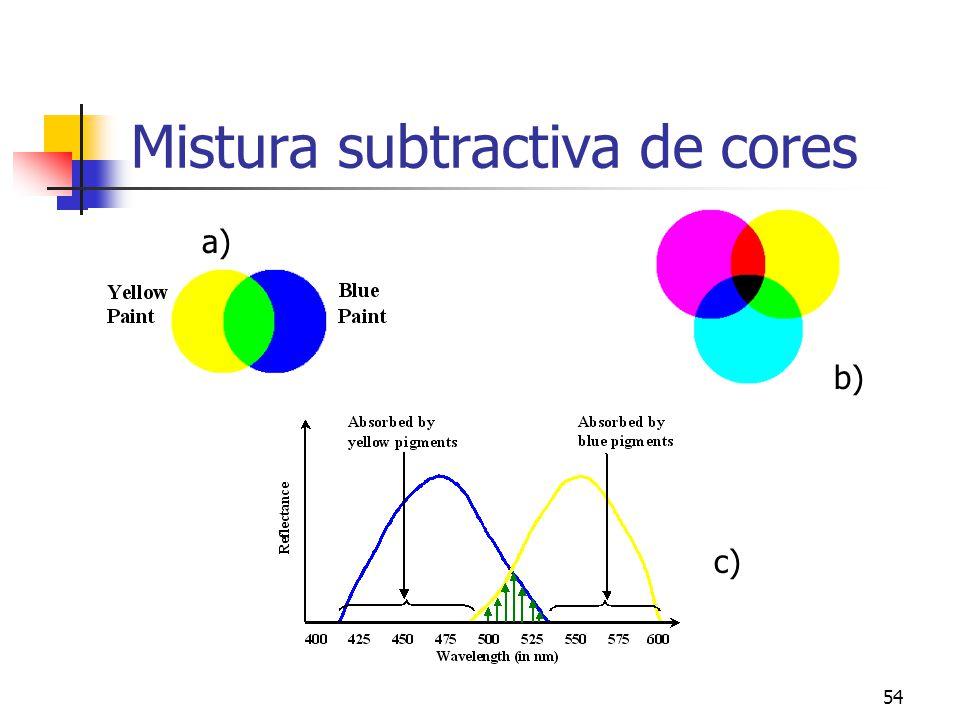 Mistura subtractiva de cores