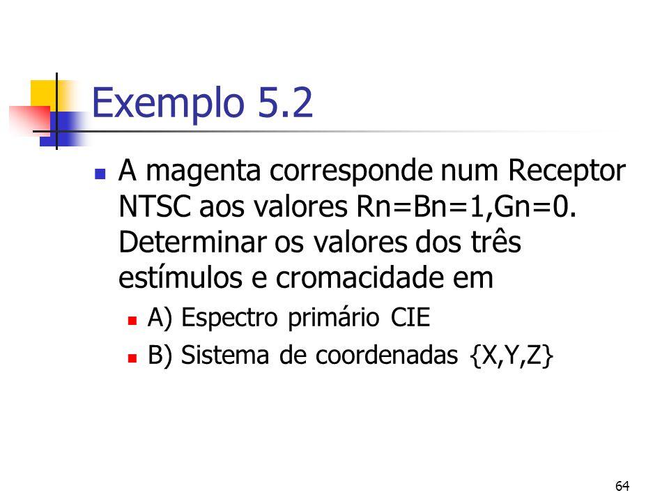 Exemplo 5.2 A magenta corresponde num Receptor NTSC aos valores Rn=Bn=1,Gn=0. Determinar os valores dos três estímulos e cromacidade em.