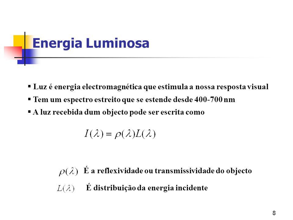 Energia Luminosa Luz é energia electromagnética que estimula a nossa resposta visual. Tem um espectro estreito que se estende desde 400-700 nm.