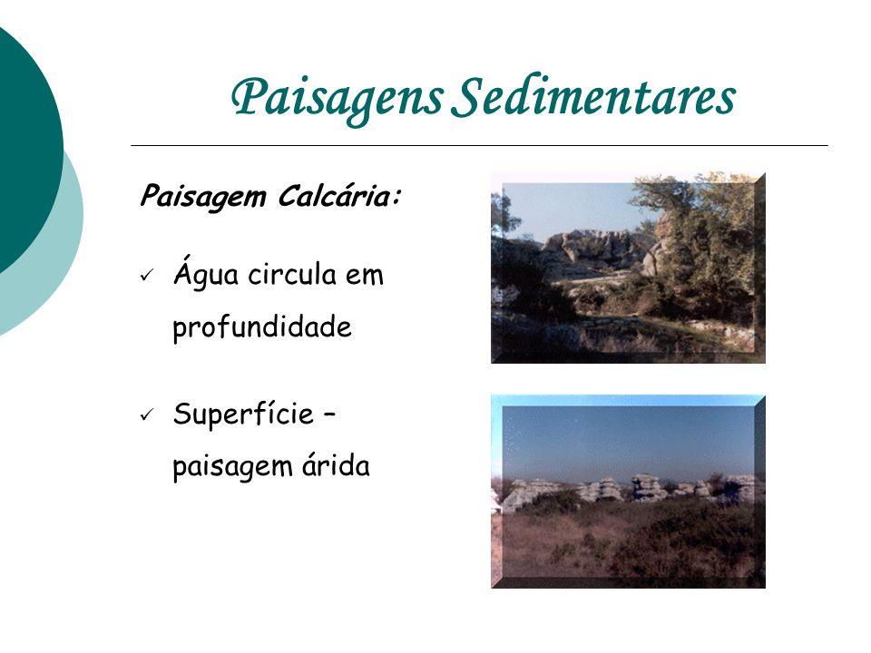 Paisagens Sedimentares