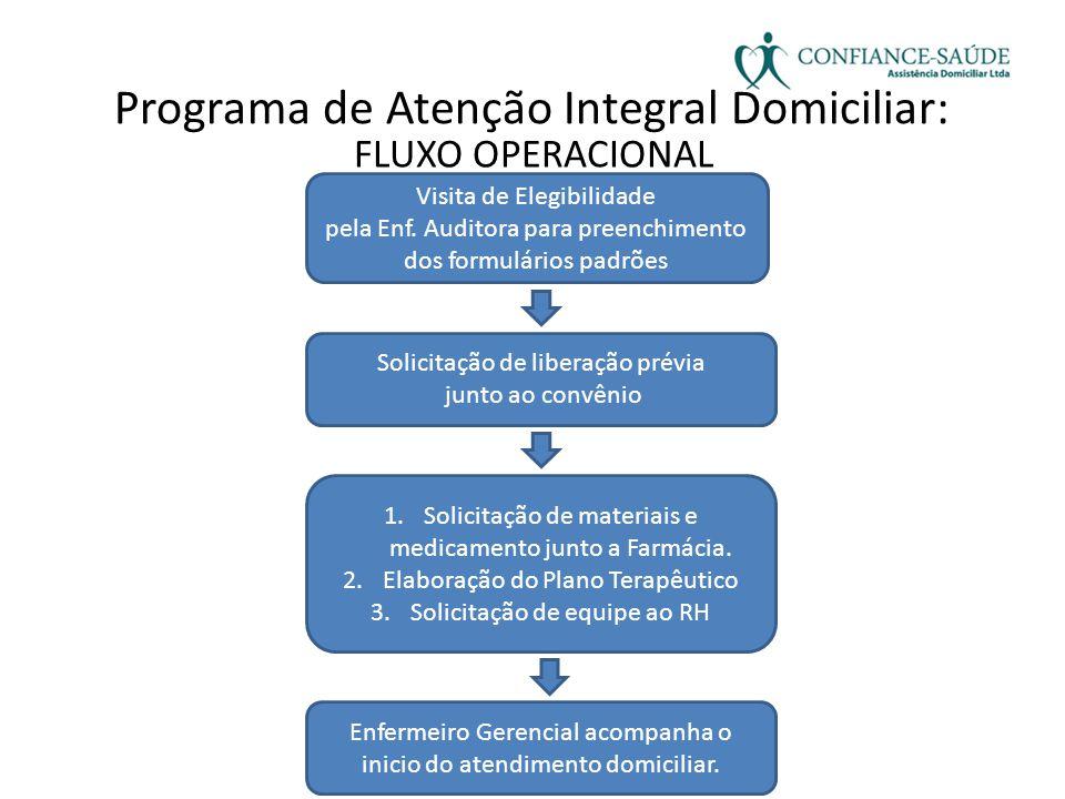 Programa de Atenção Integral Domiciliar: