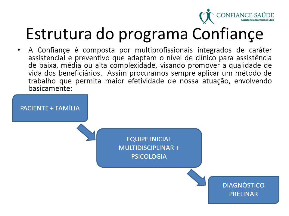 Estrutura do programa Confiançe
