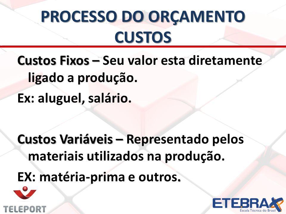 PROCESSO DO ORÇAMENTO CUSTOS