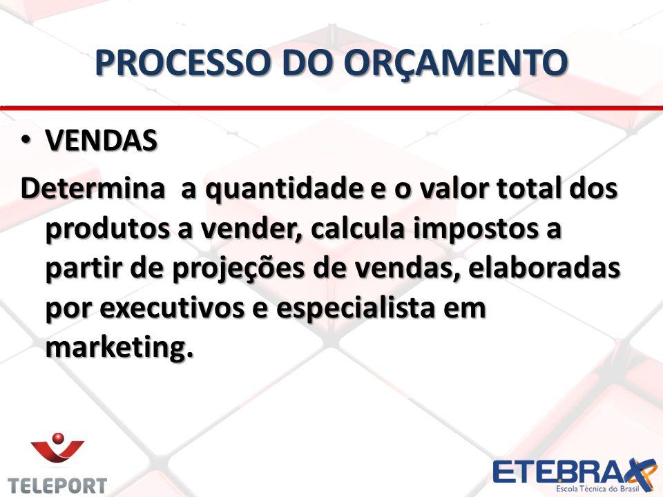 PROCESSO DO ORÇAMENTO VENDAS
