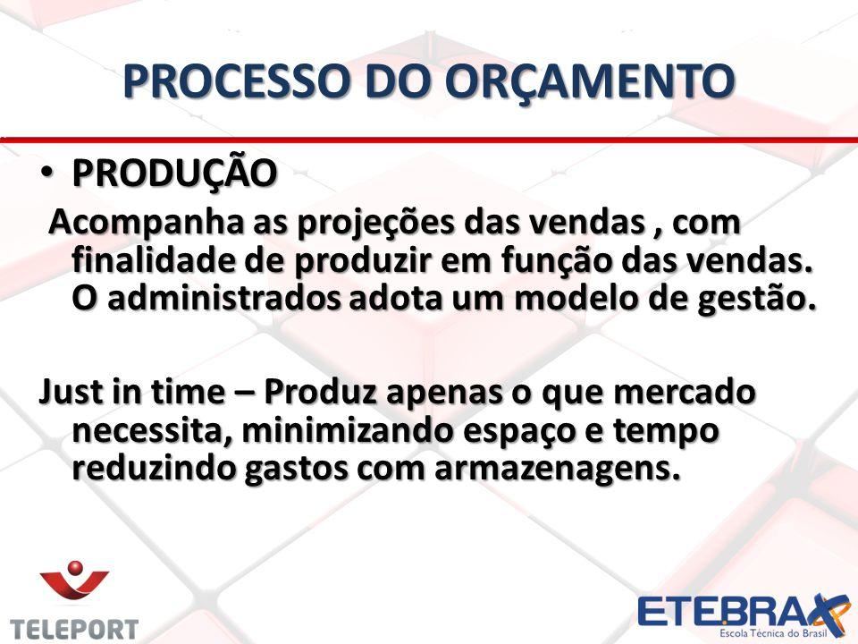 PROCESSO DO ORÇAMENTO PRODUÇÃO