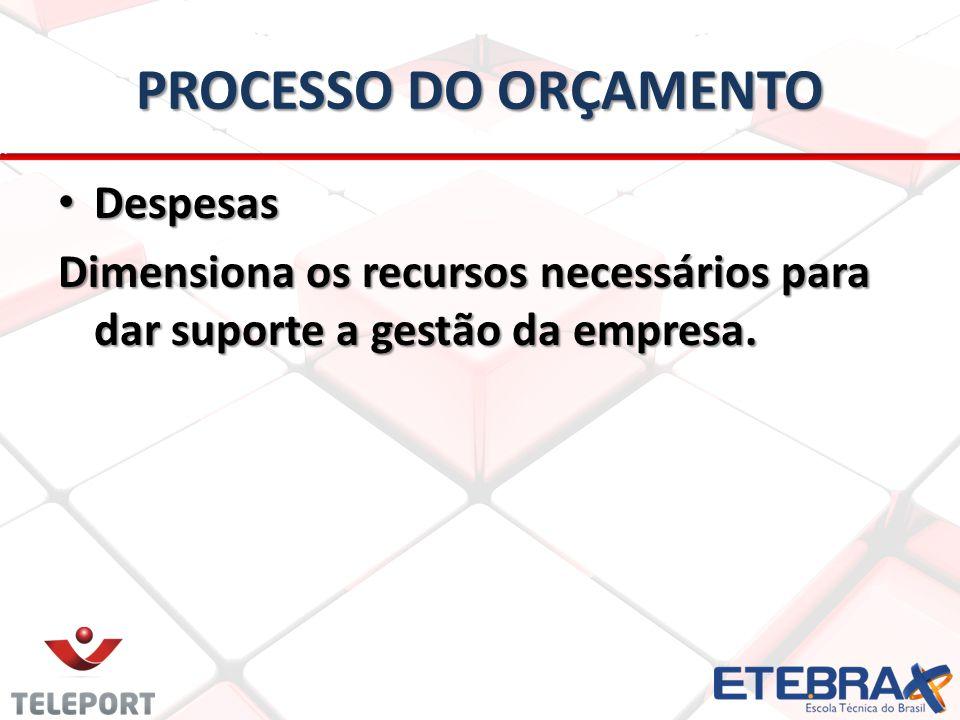 PROCESSO DO ORÇAMENTO Despesas