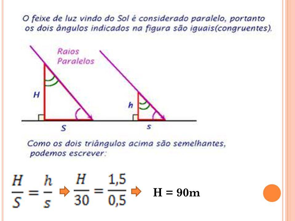 H = 90m