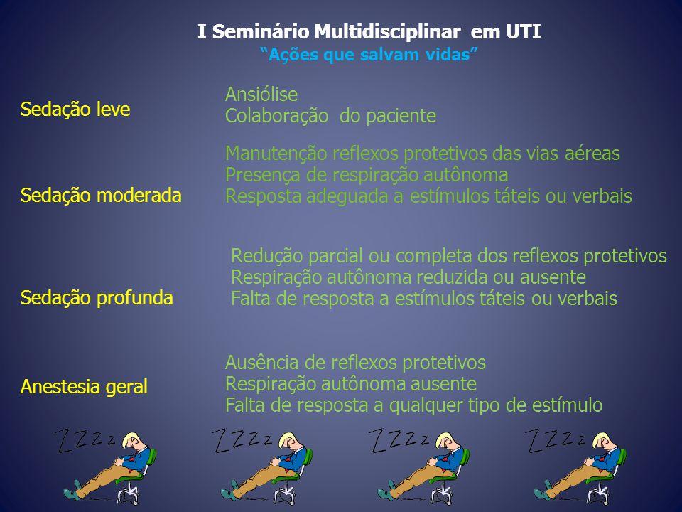 I Seminário Multidisciplinar em UTI Ações que salvam vidas