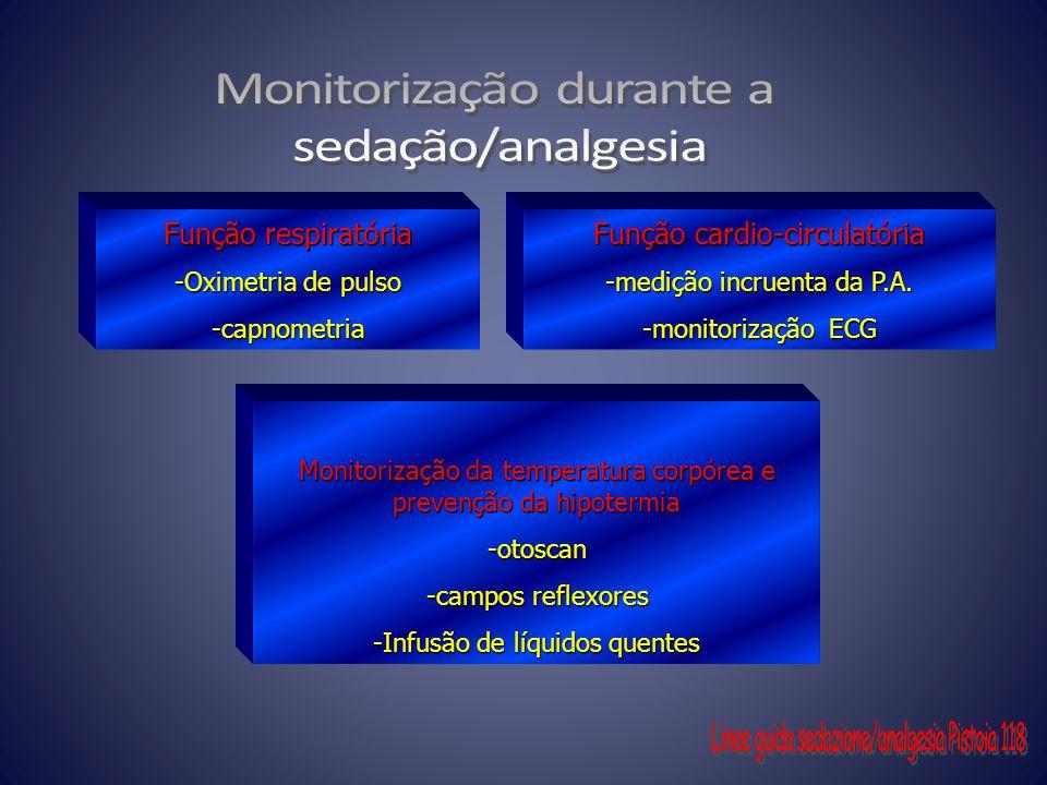 Monitorização durante a sedação/analgesia