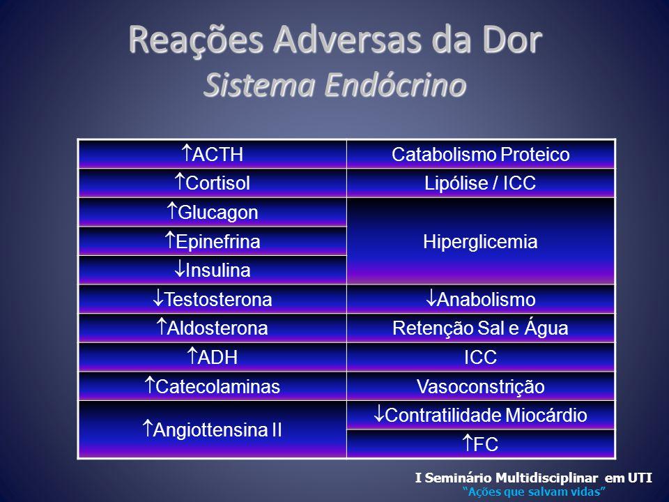 Reações Adversas da Dor Sistema Endócrino