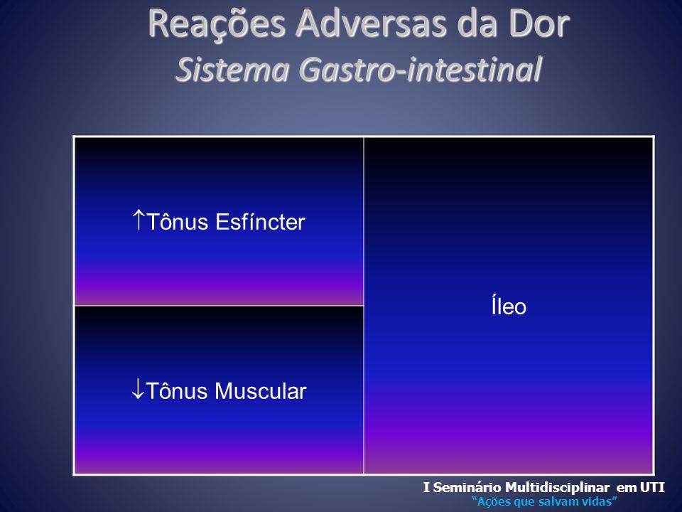 Reações Adversas da Dor Sistema Gastro-intestinal