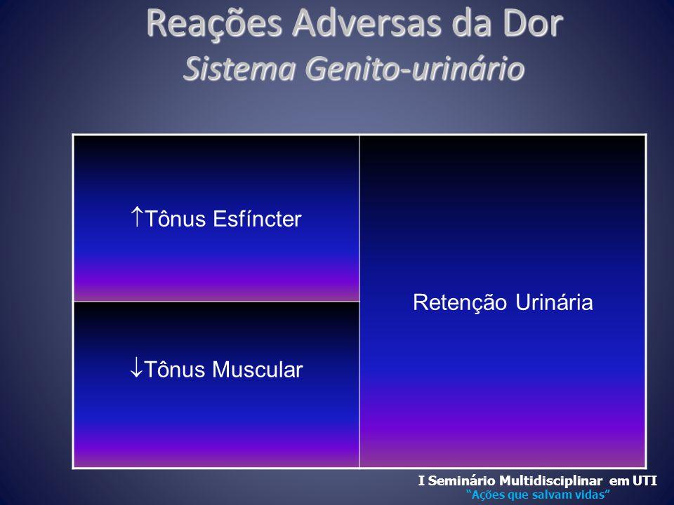 Reações Adversas da Dor Sistema Genito-urinário