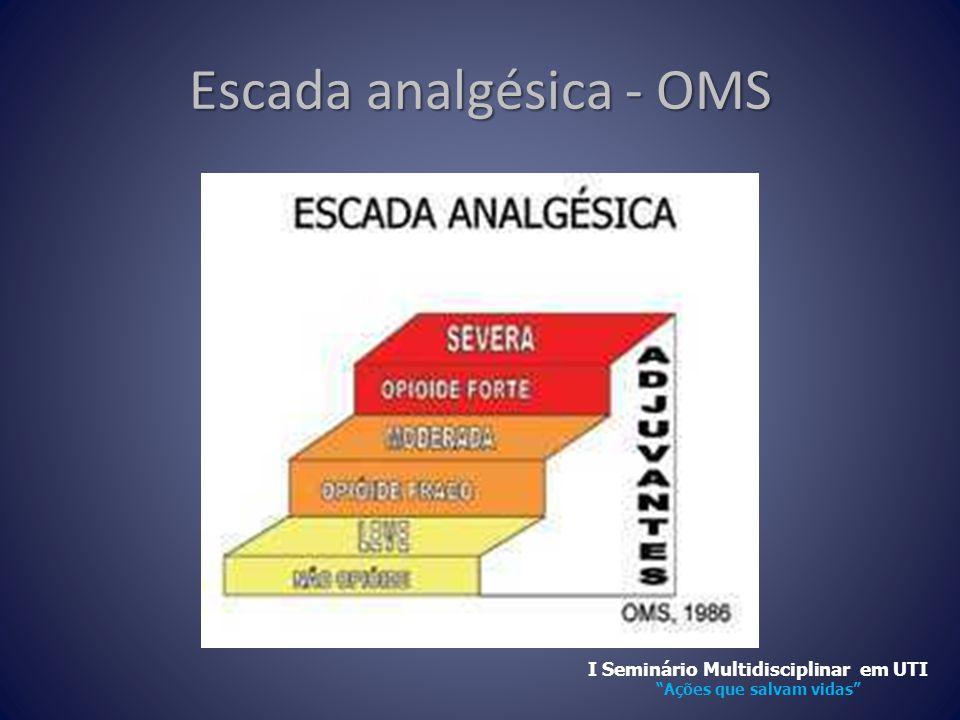 Escada analgésica - OMS