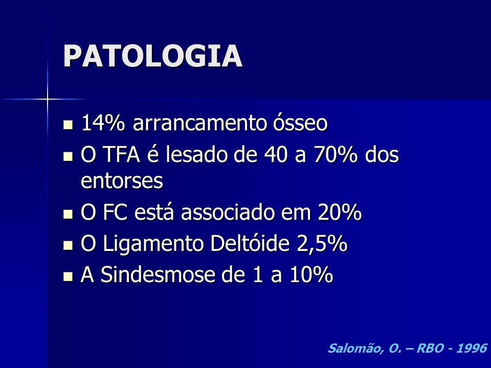 PATOLOGIA 14% arrancamento ósseo
