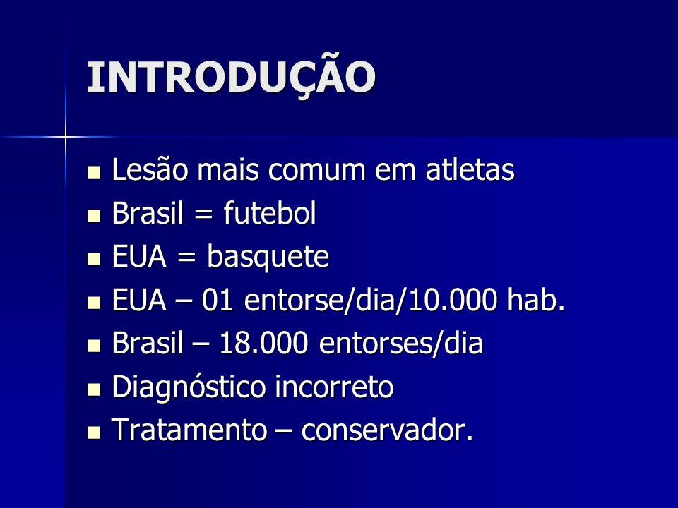 INTRODUÇÃO Lesão mais comum em atletas Brasil = futebol EUA = basquete