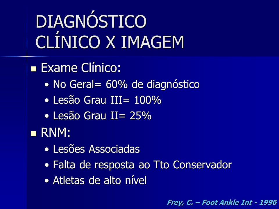 DIAGNÓSTICO CLÍNICO X IMAGEM
