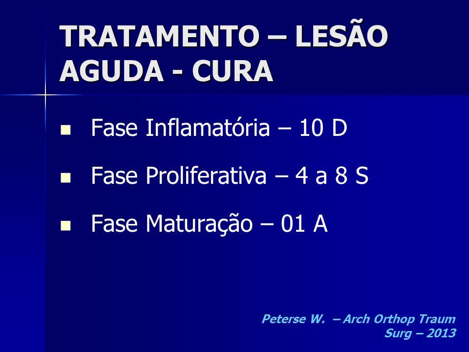 TRATAMENTO – LESÃO AGUDA - CURA