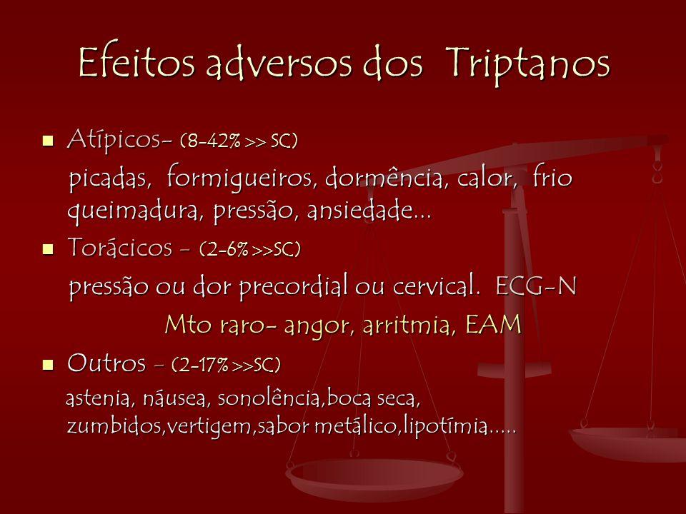 Efeitos adversos dos Triptanos