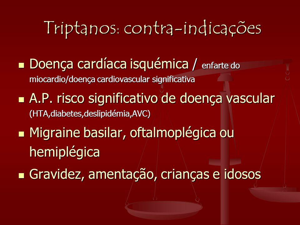 Triptanos: contra-indicações