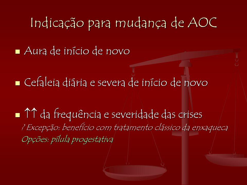 Indicação para mudança de AOC